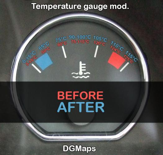 Temp gauge